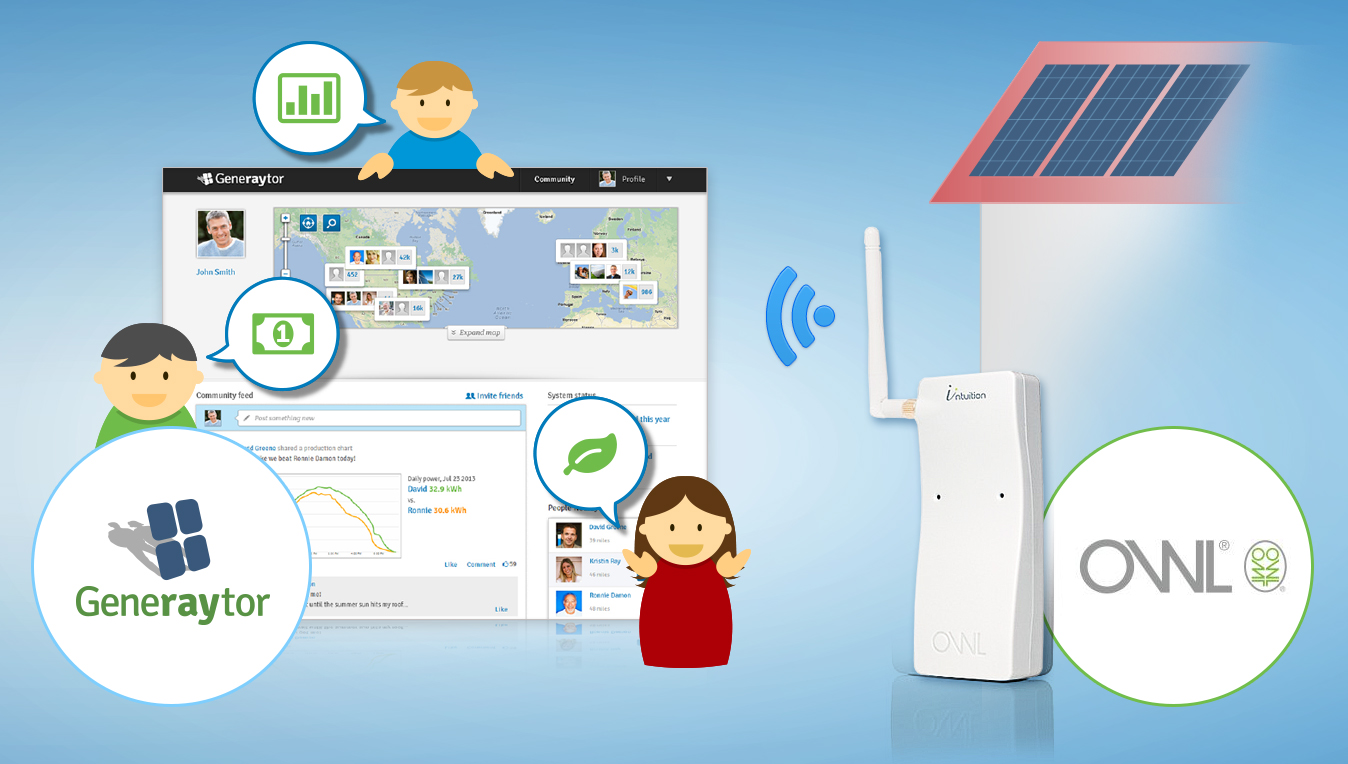 Owl Intuition-PV 3 Phase Cloud Based Energy Monitor for